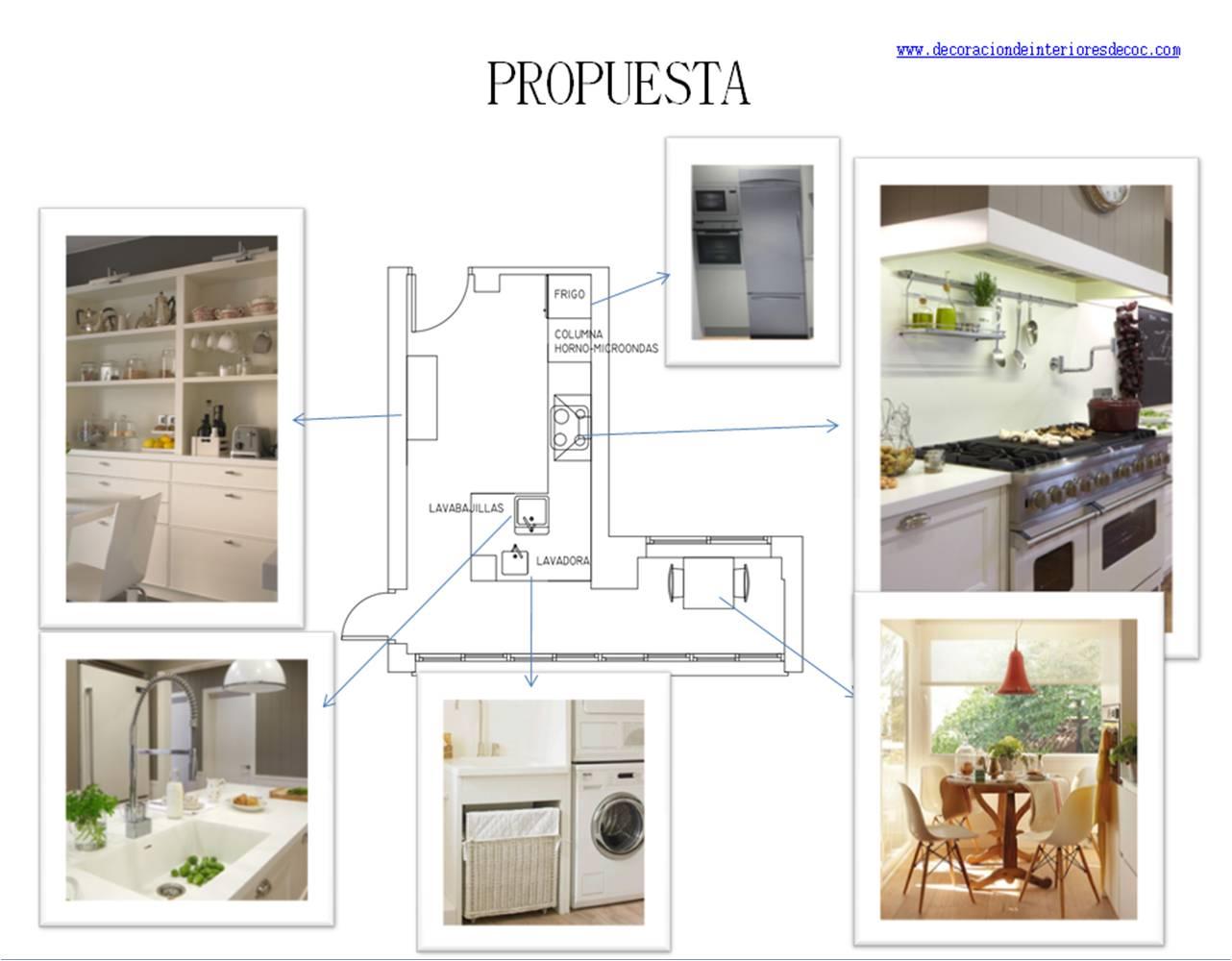Reformar la cocina decoracion sevilla - La cocina en casa ...